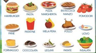 alimentazione & ambiente