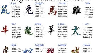 oroscopo cinese 2019 zodiaco cinese 2017