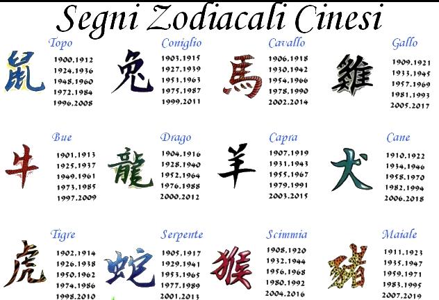 oroscopo cinese 2017 zodiaco cinese 2017